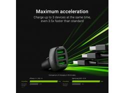 Green 3.6-6V/3A, 6-9V/2A, 9-12V/1.5A