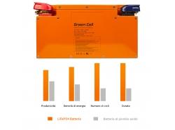 Batteria LiFePO4 120Ah 12.8V 12.8V 1535Wh batteria fotovoltaica camper al litio ferro fosfato